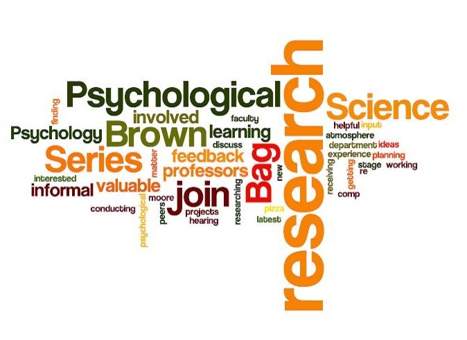 psychology thesis methods section