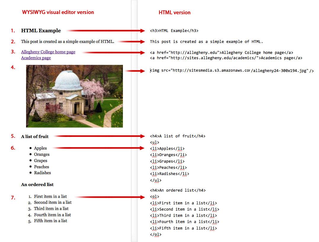 wysiwyg vs html