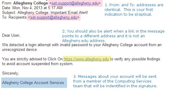 Is it phishing?