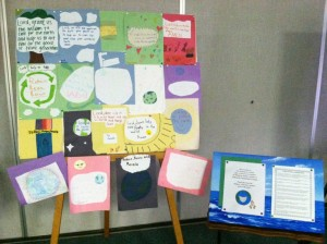 Students from the religious education program at St. Brigid church in Meadville,Pa. created prayers to help conserve environmental resources after a presentation given by Pasquale DiFrancesco 14' and Matt Mucci 14'.